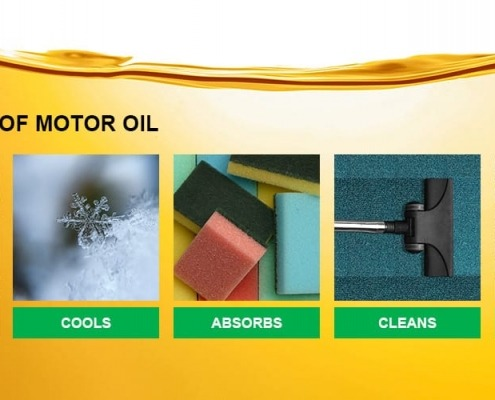 Picture Five Main Functions of engine oil