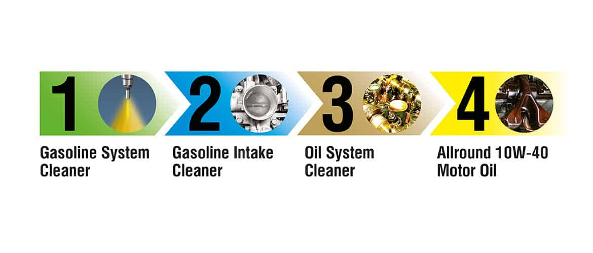 motor-oil-and-fuel-consumption