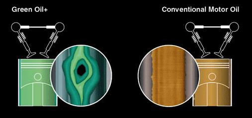 BIZOL-COMB-LubriBoost-technology-–-film-strength-during-stop-start