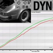 Results of a Dynamomenter test before and after using BIZOL additive